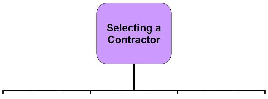 flowchart_selecting_contractor_1.JPG